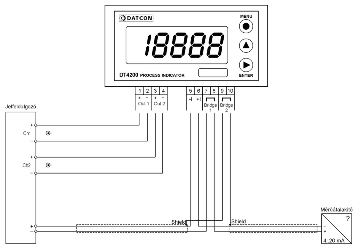 DT4200 folyamatindikátor alkalmazástechnikai ábra