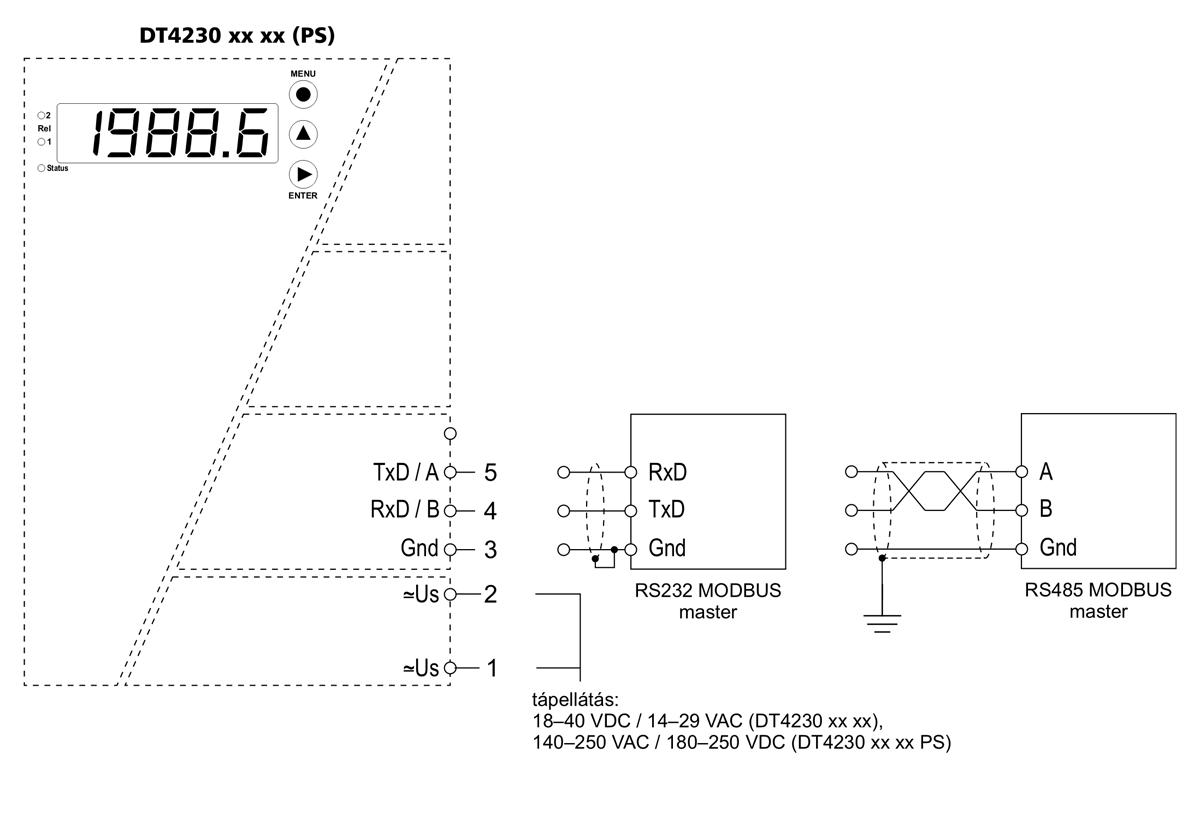 DT4230 folyamatindikátorok alkalmazástechnikai ábra1