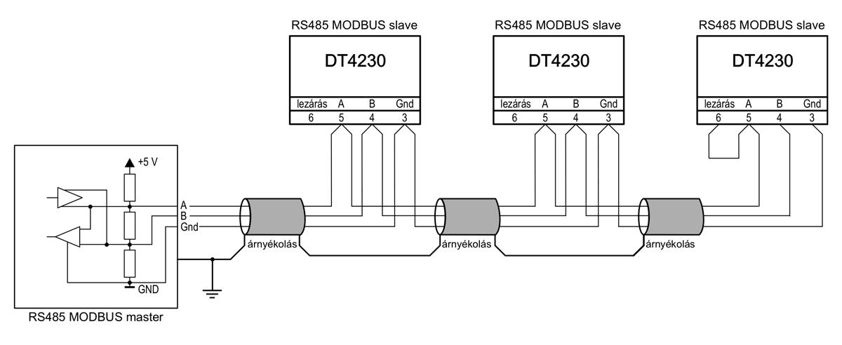 DT4230 folyamatindikátorok alkalmazástechnikai ábra2