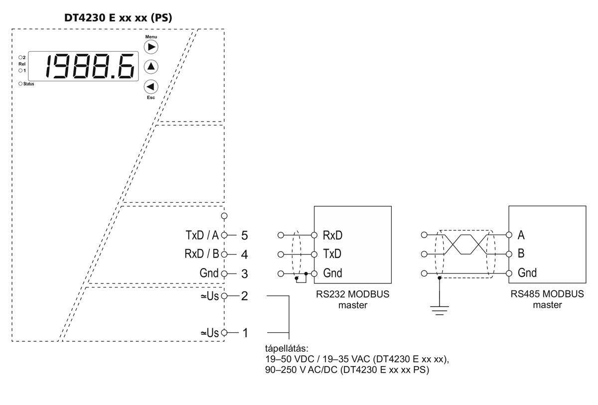 DT4230 E folyamatindikátorok alkalmazástechnikai ábra1