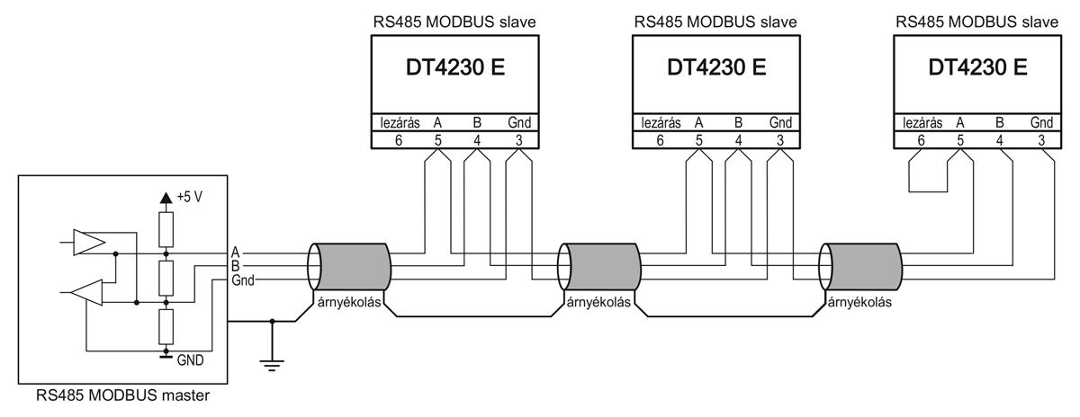 DT4230 E folyamatindikátorok alkalmazástechnikai ábra2