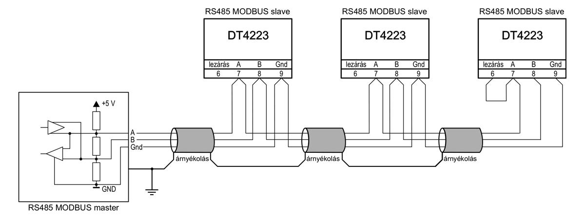 DT4223 Folyamatindikátorok-alkalmazástechnikai ábra4