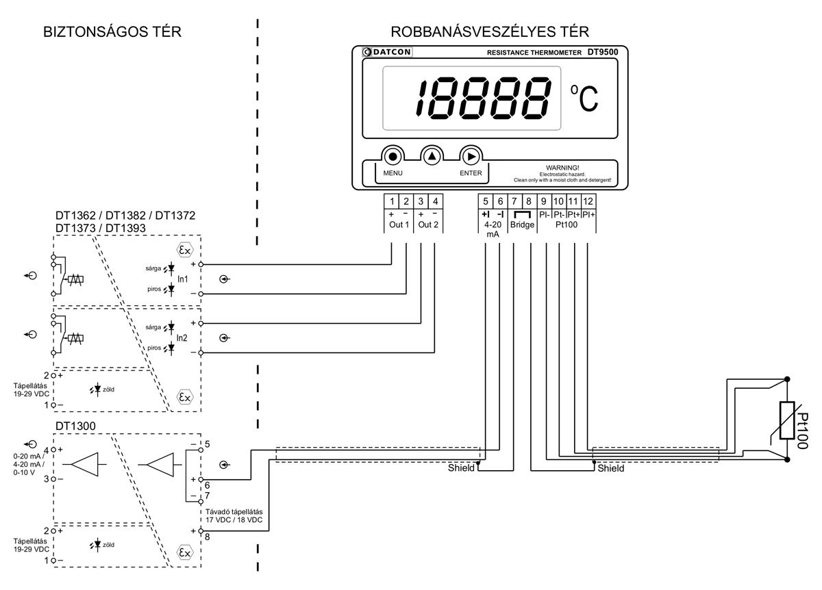 DT9500 gyújtószikramentes hőmérsékletmérő / távadók-alkalmazástechnikai ábra