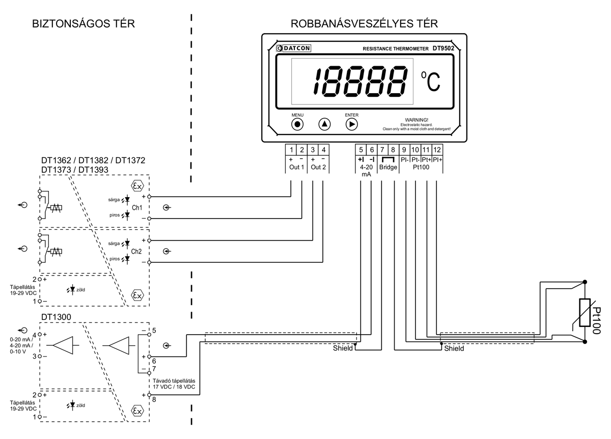 DT9502 gyújtószikramentes hőmérsékletmérő / távadók-alkalmazástechnikai ábra