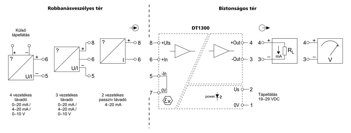 DT1300 gyújtószikramentes leválasztó / tápegységek-alkalmazástechnikai ábra