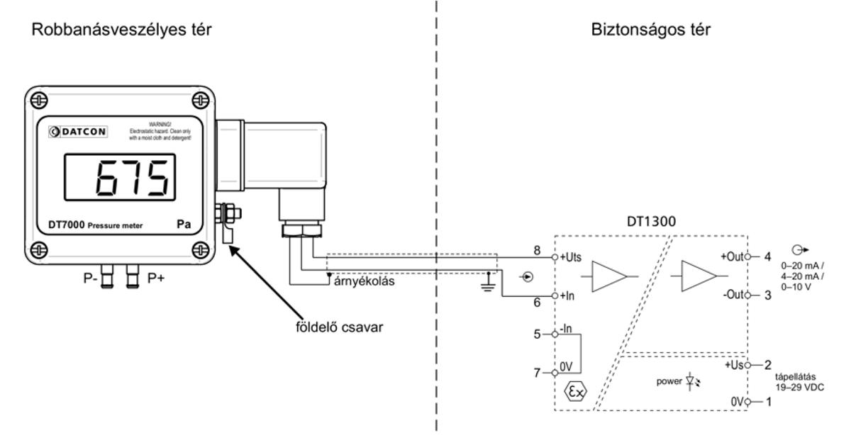 DT7000 Gyújtószikramentes nyomáskülönbség-mérő / távadók, gyújtószikramentes nyomáskülönbség / távadók alkalmazástechnikai ábra