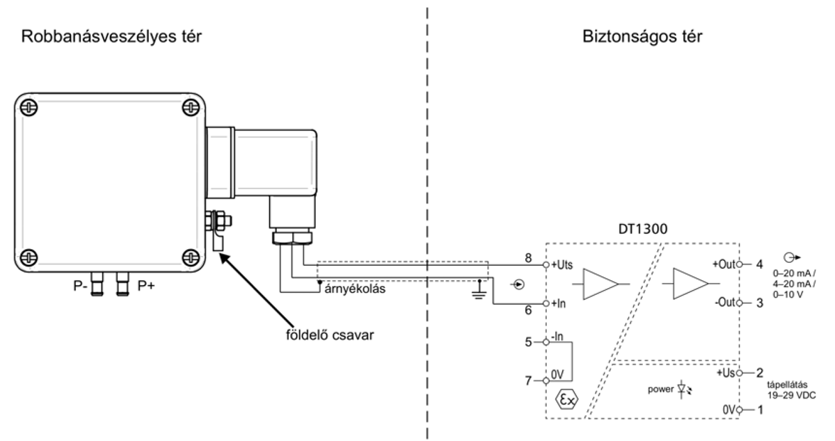 DT7001 Gyújtószikramentes nyomáskülönbség-mérő / távadók, gyújtószikramentes nyomáskülönbség / távadók alkalmazástechnikai ábra