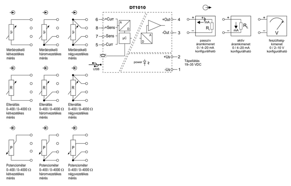 DT1010 hőmérséklet / ellenállás / potenciométer távadók-alkalmazástechnikai ábra
