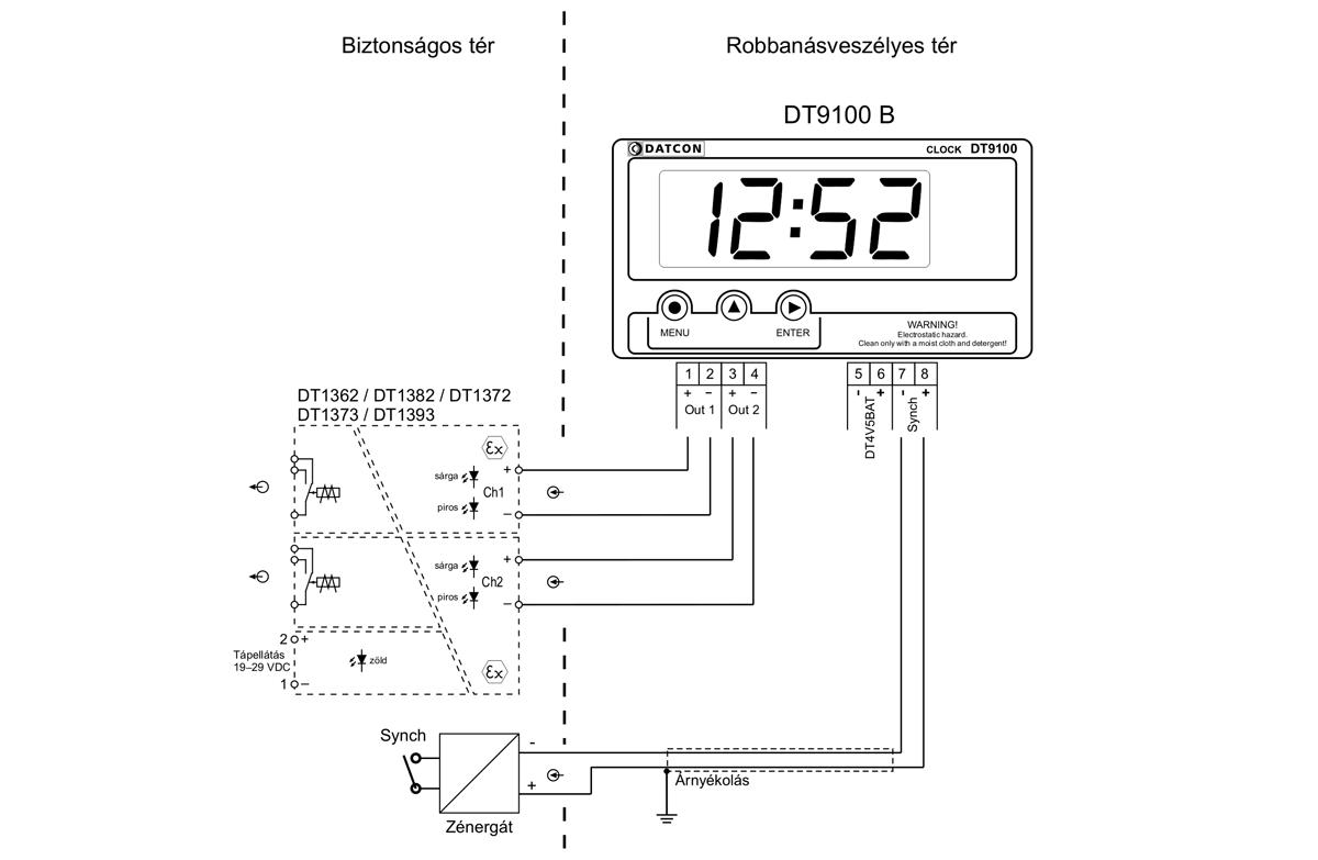 DT9100 B Gyújtószikramentes órák alkalmazástechnikai ábra