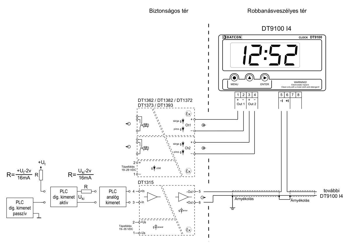 DT9100 I4 Gyújtószikramentes órák alkalmazástechnikai ábra
