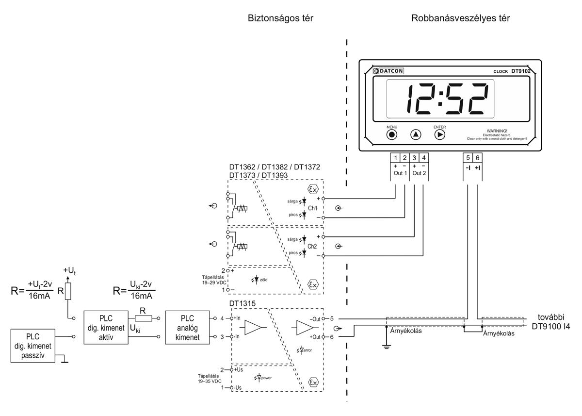 DT9102 I4 Gyújtószikramentes órák alkalmazástechnikai ábra