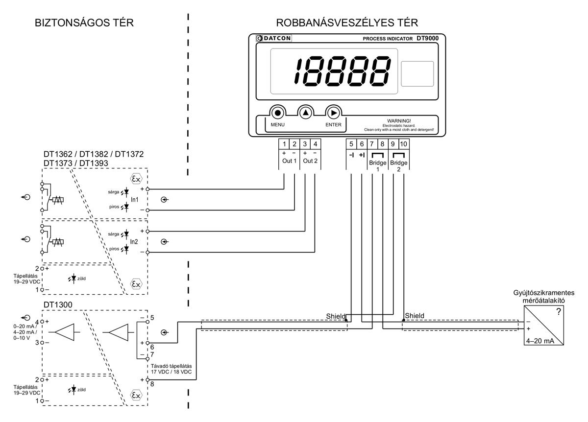 DT9000 Gyújtószikramentes folyamatindikátorok alkalmazástechnikai ábra