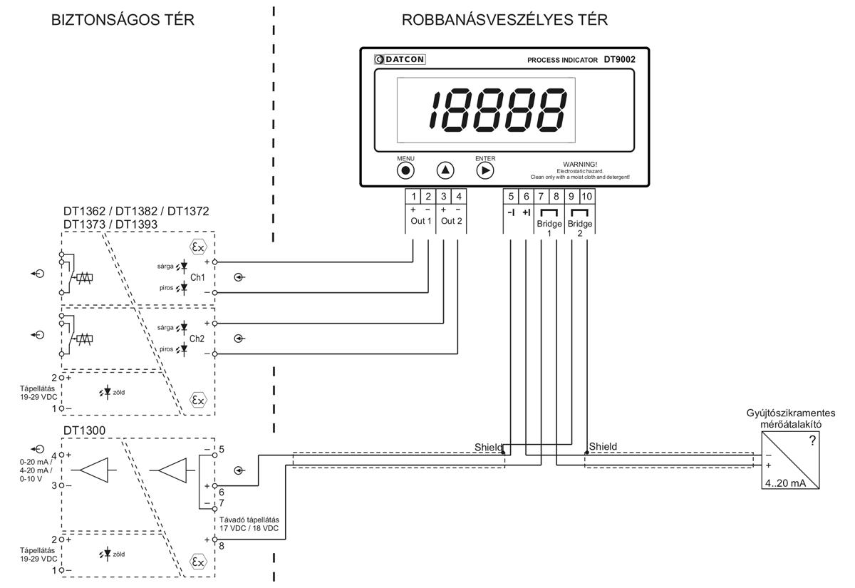 DT9002 Gyújtószikramentes folyamatindikátorok alkalmazástechnikai ábra