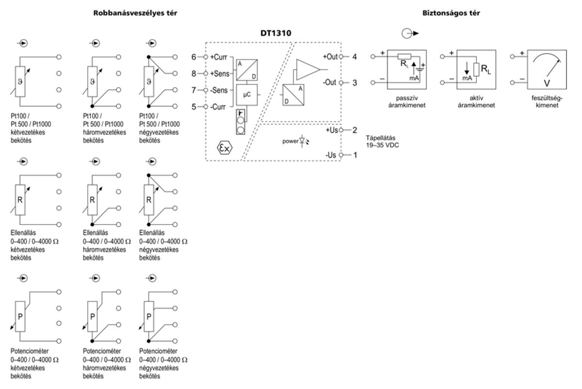 DT1310 Gyújtószikramentes hőmérséklet / ellenállás / potenciométer távadók alkalmazástechnikai ábra