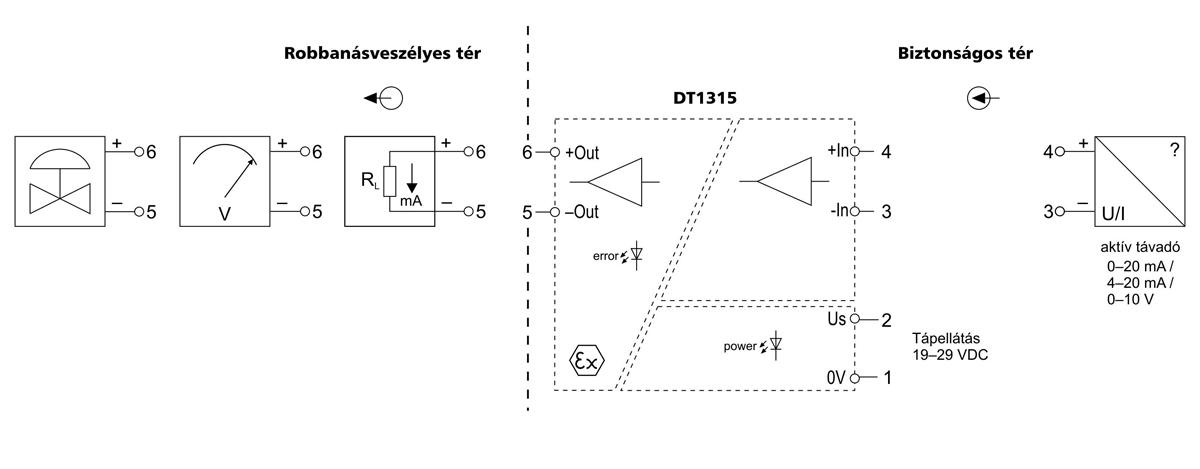 DT1315 Gyújtószikramentes kimenetű leválasztók alkalmazástechnikai ábra
