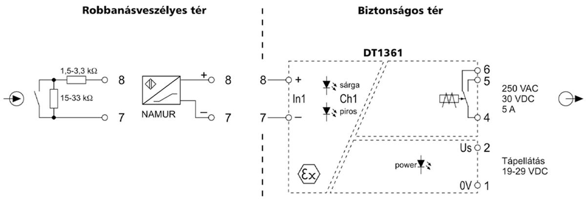 DT1361 Gyújtószikramentes NAMUR / KONTAKTUS leválasztók alkalmazástechnikai ábra