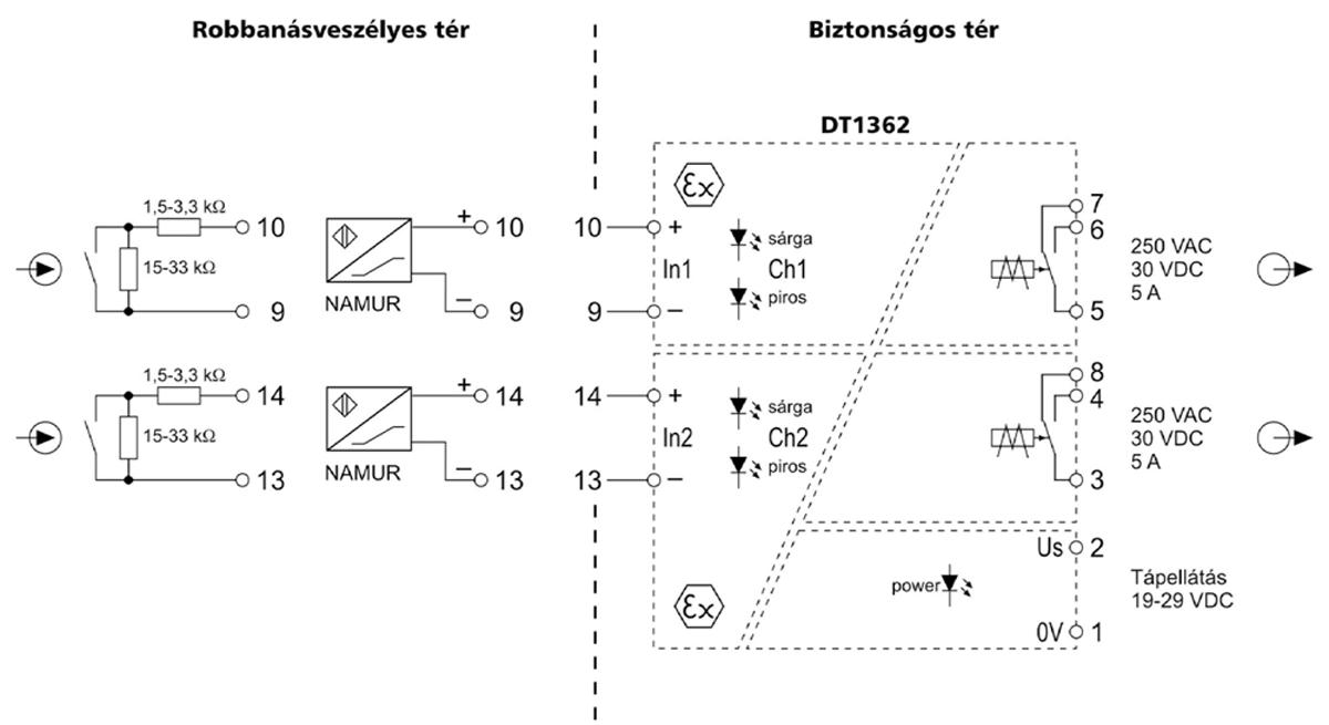 DT1362 Gyújtószikramentes NAMUR / KONTAKTUS leválasztók alkalmazástechnikai ábra