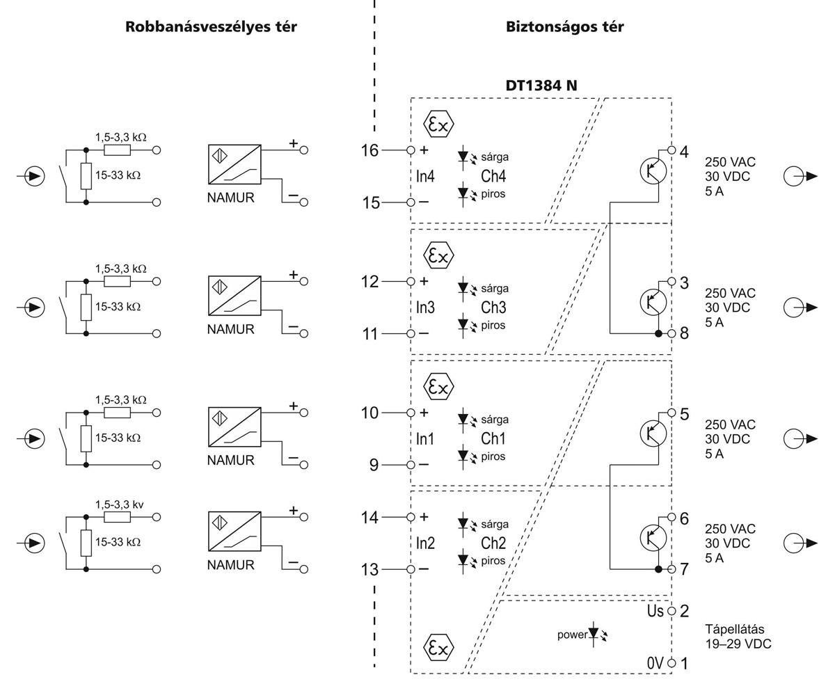 DT1384 N Gyújtószikramentes NAMUR / KONTAKTUS leválasztók alkalmazástechnikai ábra