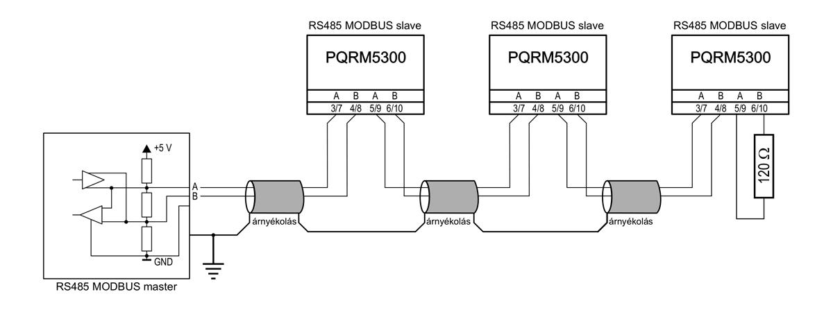 PQRM5300 Hálózat analizátor alkalmazástechnikai ábra