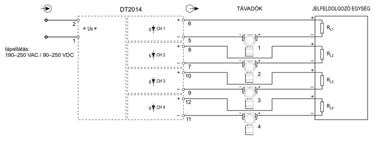 DT2014 Négycsatornás tápegység alkalmazástechnikai ábra