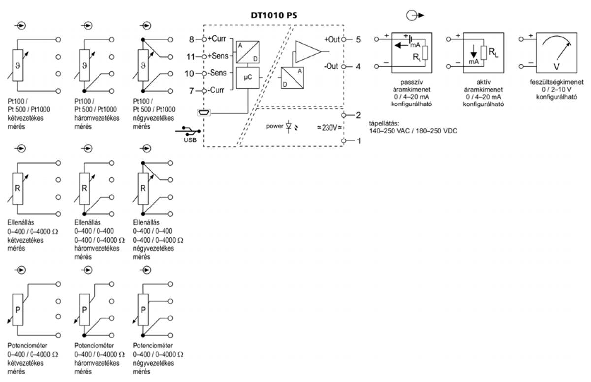 DT1010 PS hőmérséklet- / ellenállás- / potenciométer-távadók alkalmazástechnikai ábra