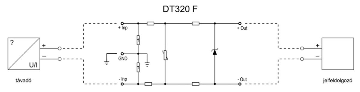 DT320 F túlfeszültségvédők alkalmazástechnikai ábra