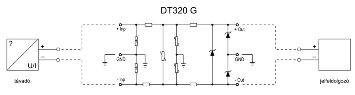 DT320 G túlfeszültségvédők alkalmazástechnikai ábra