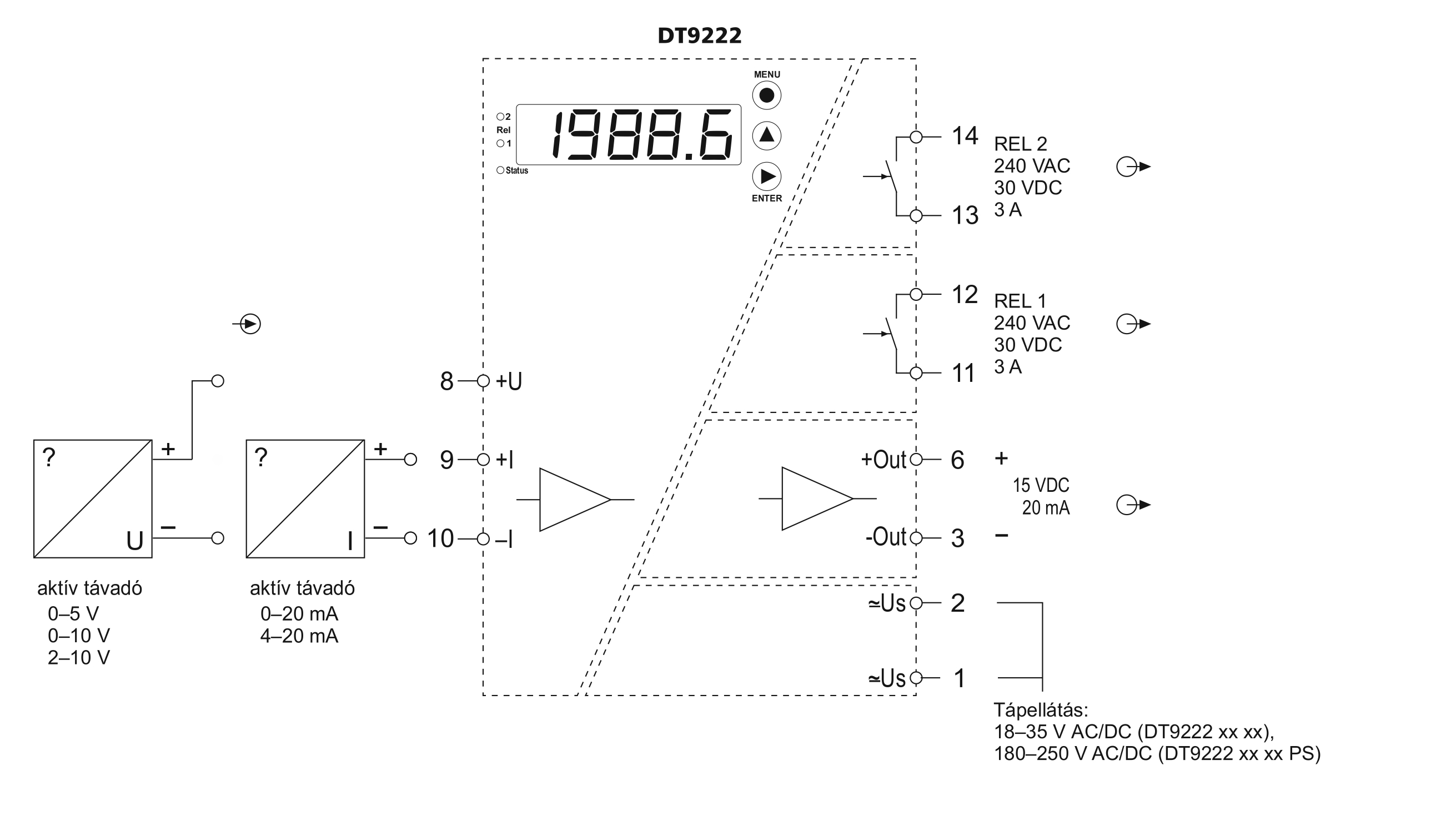 DT9222 Folyamatindikátorok alkalmazástechnikai ábra 3