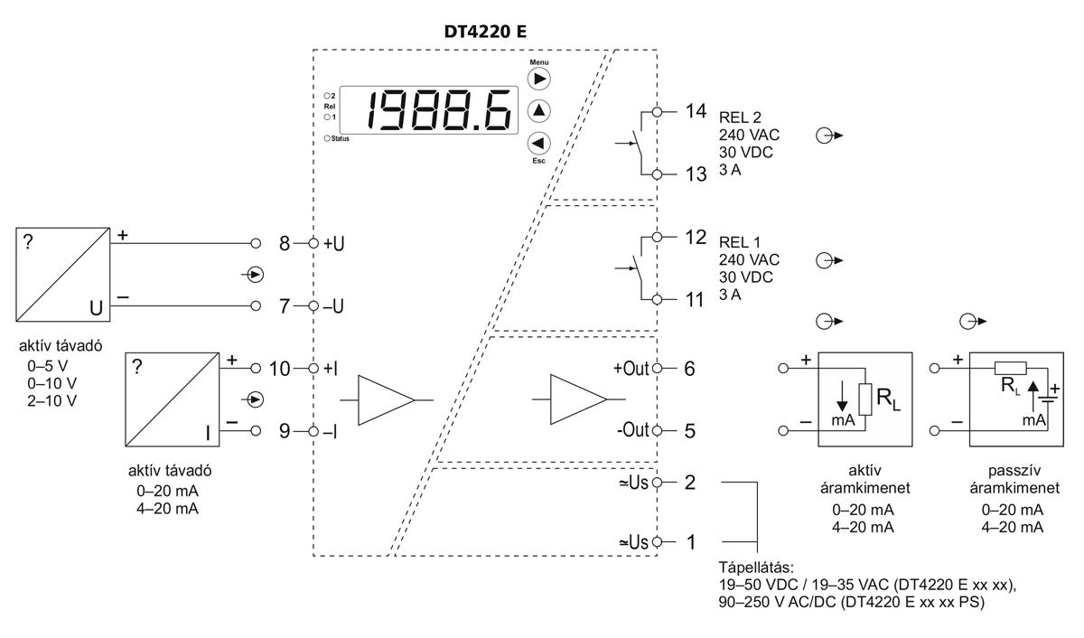 DT4220 Folyamatindikátorok-alkalmazástechnikai ábra1