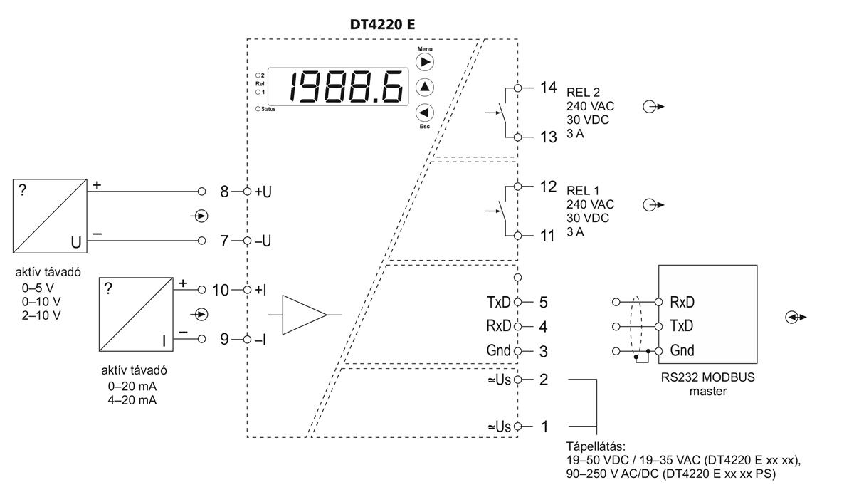 DT4220 Folyamatindikátorok-alkalmazástechnikai ábra2