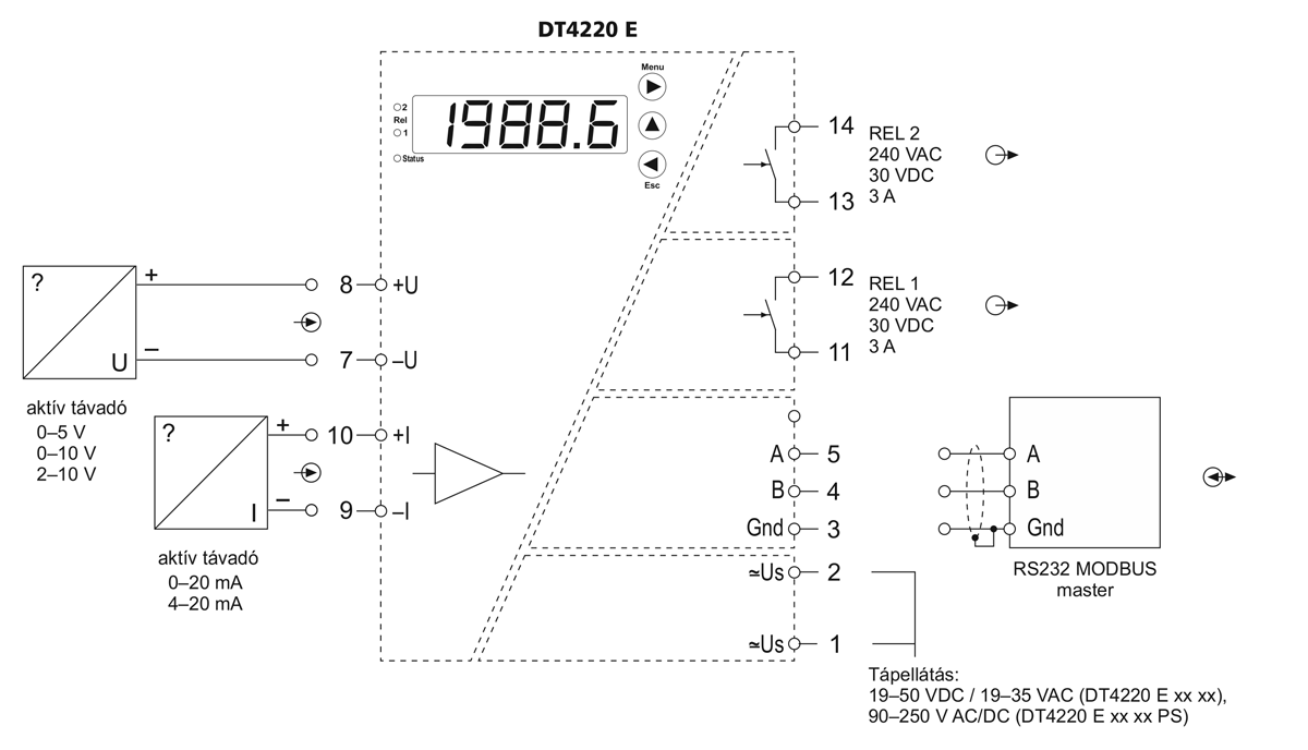 DT4220 Folyamatindikátorok-alkalmazástechnikai ábra3